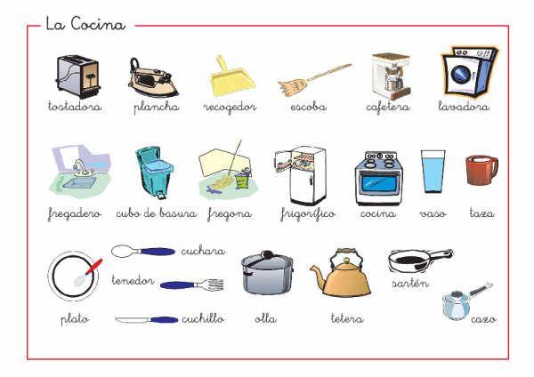 La cocina vocabulario escrito para mis amigos del alma for Objetos para cocinar